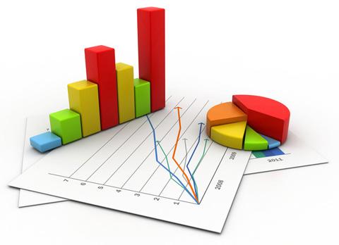 Estatística do mês de Setembro